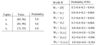 efficient and progressive algorithms for distributed skyline