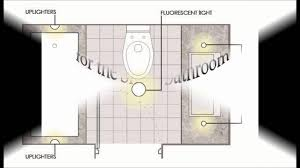 Bathroom Lighting Spotlights Bathroom Lighting Spotlights Ceiling Recessed Downlights Options