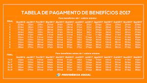 www previdencia gov br extrato de pagamento histórico de pagamento de benefício inss