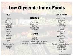 low glycemic index foods list nutritionally fit