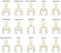 dress styles wedding dress styles chart c54 all about wedding dresses idea
