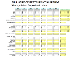 Restaurant Expense Report by Daily Sales Plus Labor Summary Full Service Restaurant