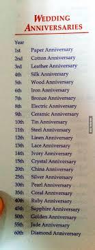 9th wedding anniversary gifts the 25 best wedding anniversary gift list ideas on