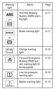 nissan rogue warning lights nissan altima dashboard lights www lightneasy net