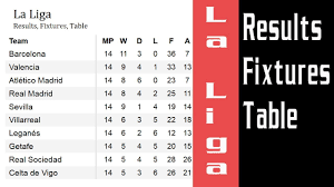 la liga live scores and table la liga latest scores and table the best table of 2018