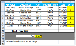Rental Property Expenses Spreadsheet Personal Monthly Expense Report Template