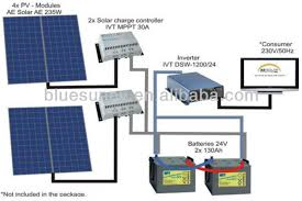 home solar systems diy do it your self