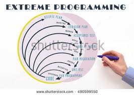 software development methodology extreme programming xp software development methodology stock