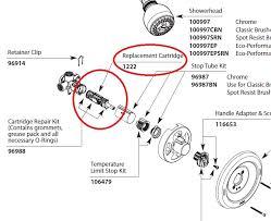 Replace Cartridge In Moen Faucet Moen Faucets Repair Moen Handle Mechanism Kit For Series Kitchen