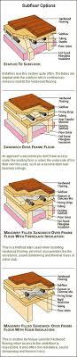 how to install hardwood floors radiant heat