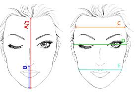comment savoir quelle coupe de cheveux nous va visage rond carré ovale quelle coupe de cheveux adopter