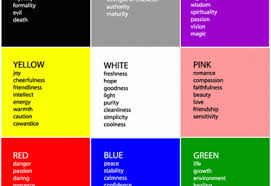 color feelings chart charming color feeling chart gallery best ideas interior tridium us