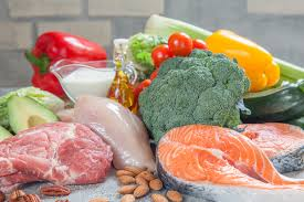 A Guide To Ketogenic Diet For Beginners Indoindians