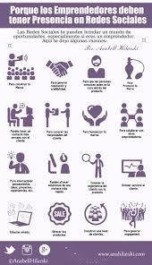a oport de si e social infografía porque los emprendedores deben estar en redes sociales