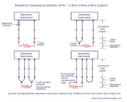 diagrams 752603 rtd wiring diagrams u2013 wiring diagram for 3 wire