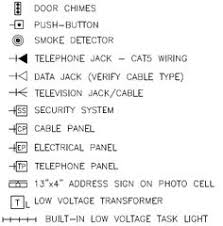 architectural electrical symbols for light floor plans