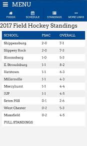 Psac Standings by Sru Field Hockey Rockfieldhockey Twitter