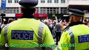 Security Guard Jobs With No Experience No Qualifications Needed The Top 10 Best Paid Jobs You Can Get