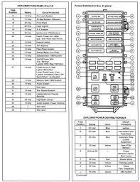1995 ford explorer fuse diagram autozone com repair info ford ranger explorer mountaineer 1991