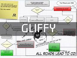 gliffy floor plan oooh shiny by fiona harvey