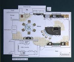 best kitchen floor plans and tips u2014 kitchen u0026 bath ideas