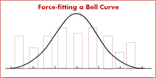 Bell Curve Excel Template Equation For Bell Curve Jennarocca