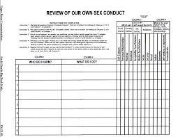 4th step inventory worksheets worksheets