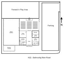 prospective church property