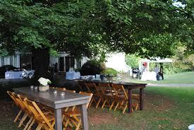 Backyard Beer Garden Picnic In The Beer Garden Innonpoplarhill Com