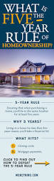 the five year rule for buying a house