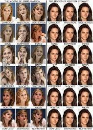 Emma Watson Meme - emma watson vs kristen stewart expression meme know your meme