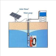 25 unique submersible well pump ideas on pinterest well pump