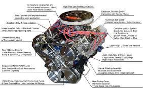 ford horsepower choices