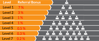 bitconnect good or bad is bitconnect a scam read this before you invest coinpupil