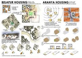 belapur housing and aranya housing u2013 archistation