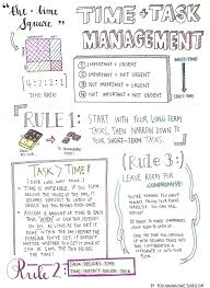 studyblr u2014 how i manage my time study pinterest
