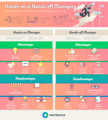 hands on managers vs hands off managers workzone