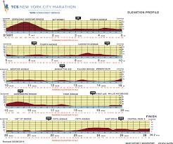 Marathon Route Map by Nyc Marathon 2014 Route Details Silive Com