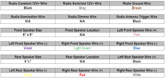wiring diagram for 2007 pontiac g6 the wiring diagram