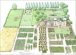 Home Garden Design Software Free Download 1 Acre Homestead Layout Dream Home Sufficient Living Pinterest