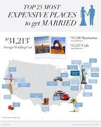 wedding costs average wedding cost hits all time high of more than 31 000