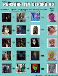 Personality Meme - personality meme marvel ocs by lordvadernihilus on deviantart