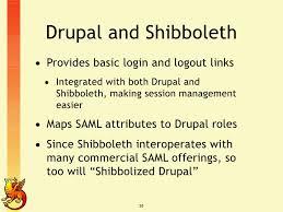 Shibboleth Login Leverage Drupal Shibboleth And Opensaml To Connect Federated Identi U2026