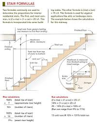 best 25 building stairs ideas on pinterest how to make stairs