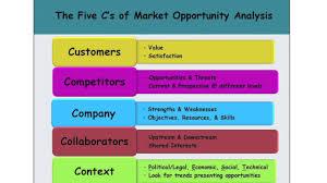 doc 600700 market analysis example u2013 sample market analysis