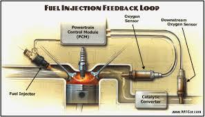 ford ranger oxygen sensor symptoms oxygen sensors