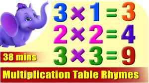 Words That Rhyme With Table Multiplication Table Rhymes 1 To 20 In Ultra Hd 4k Youtube