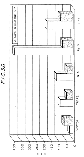 patent us6734174 modulators of the function of receptors of the