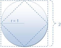 fläche kreis kreisberechnung berechnung der kreiszahl pi