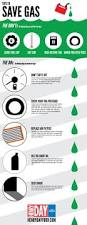 75 best transportation images on pinterest infographics
